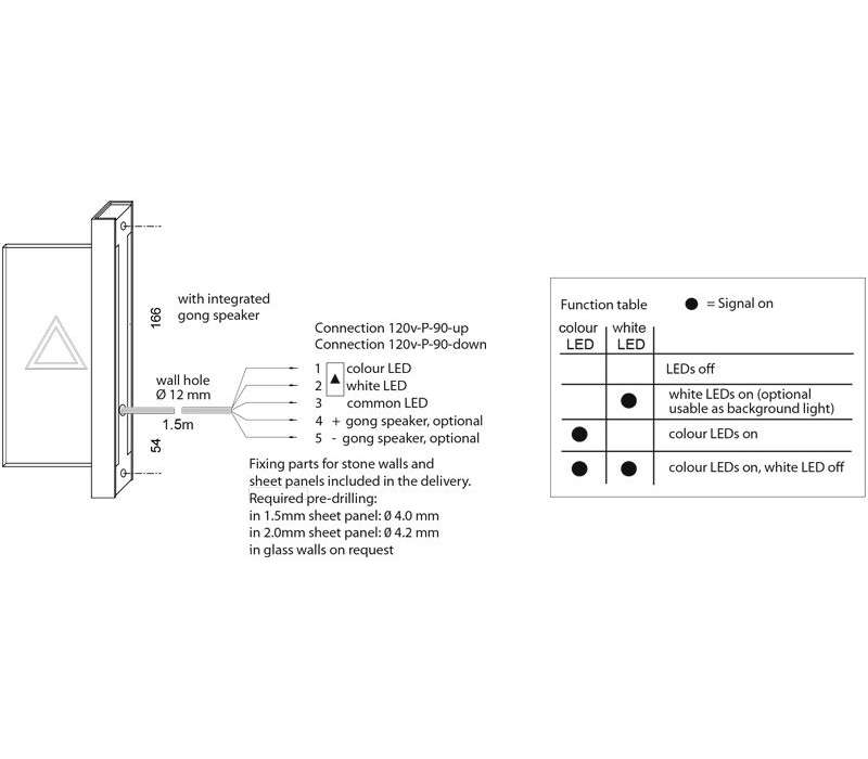GlassLine GL120v-P-90-red-dwn-gs