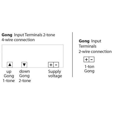 Gong WA-G